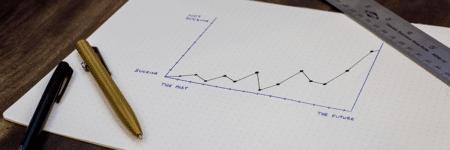 Custom eLearning Needs Analysis Blog Link